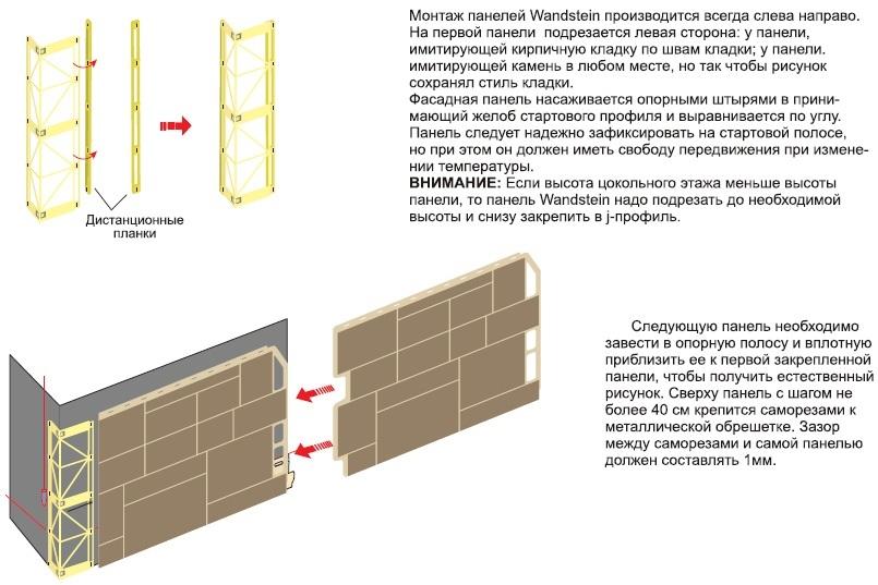 как производится монтаж рустованных панелей