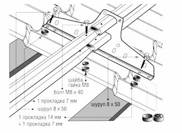 Схема установки трубчатого снегозадержателя на кровлю с покрытием металлочерепица.